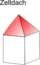 Dachformen Die Haufigsten Formen Von Dachern